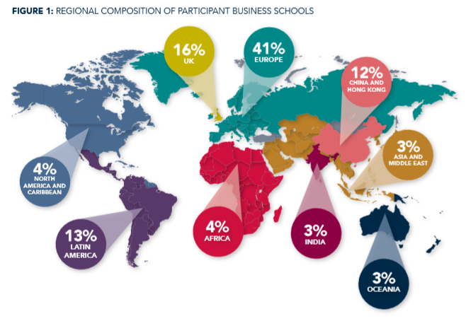 Application and enrolment global participants AMBA